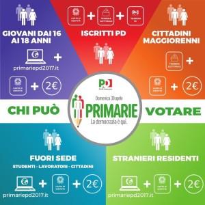 Primarie-Pd-2017